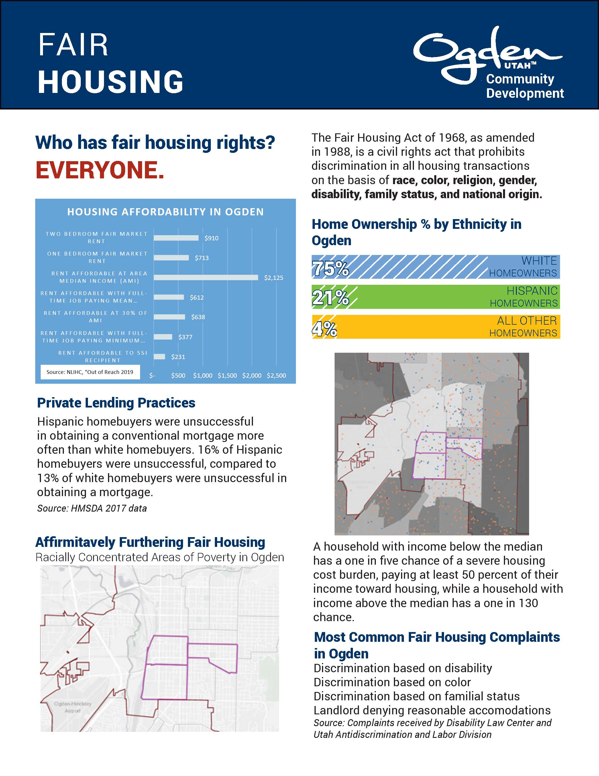 Fair Housing Sheet