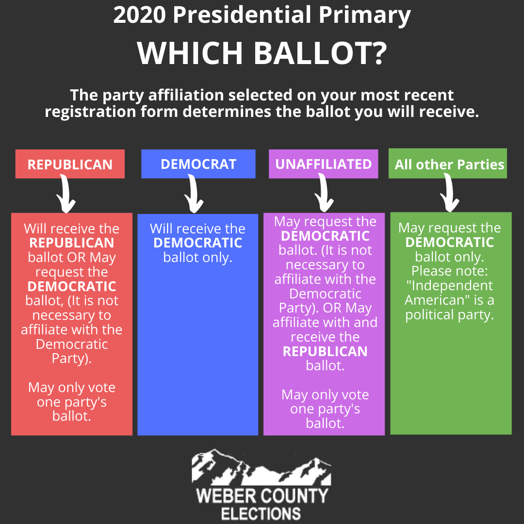 2020 Presidential Primary graphic
