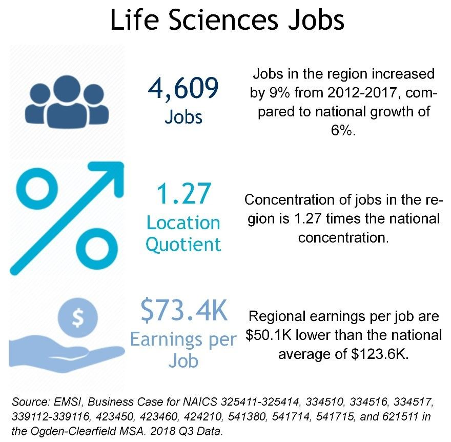 Life Sciences Jobs (JPG)